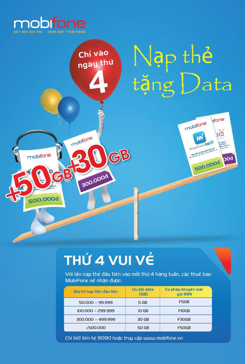 Thứ 4 vui vẻ Mobifone khuyến mại nạp thẻ tặng data lên đến 50GB